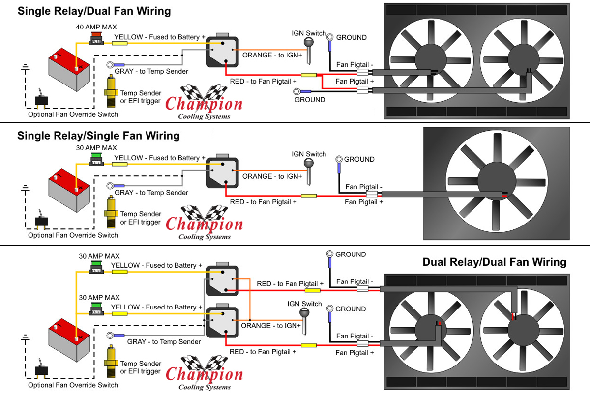 We include instructions for a single fan and a dual fan, using one or two  relays, in every relay kit we sell. After all, we want to help you get back  on ...