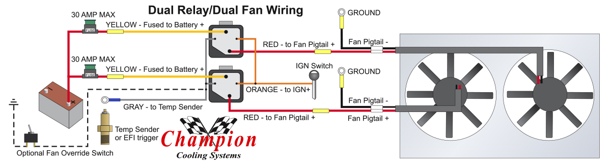 how to properly wire electric cooling fans rh shop championcooling com dual electric fan relay wiring diagram dual electric fan relay wiring diagram